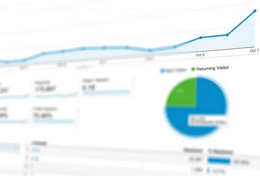 SEM mit Google Analytics