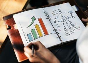 Affiliate Marketing Content