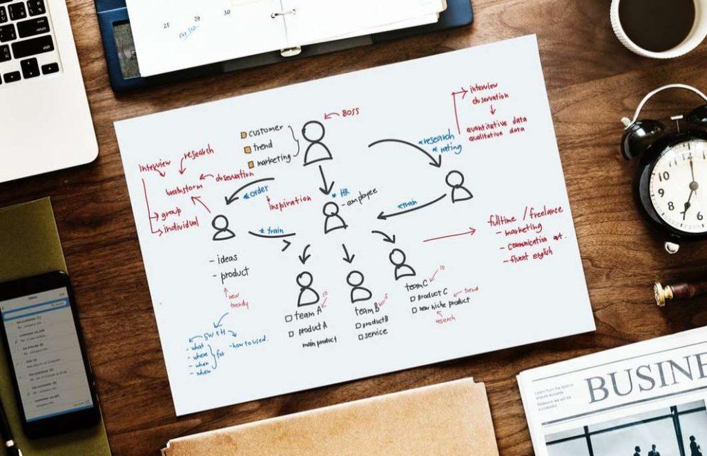 Was ist die Content Marketing Definition?